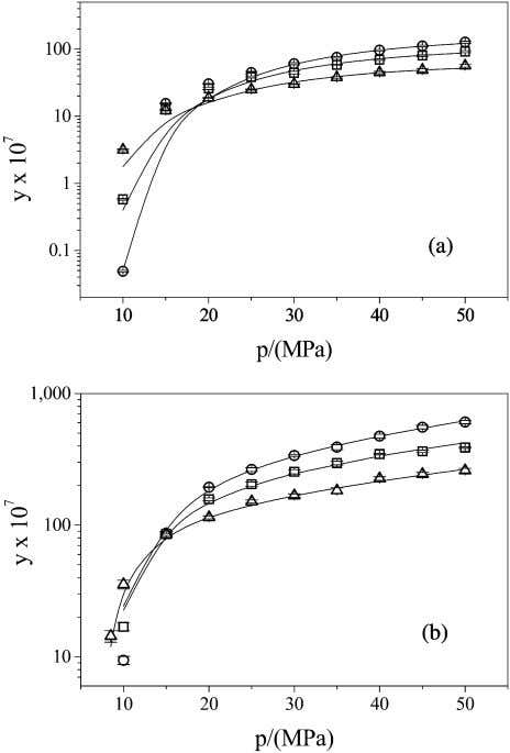 780 Journal of Chemical and Engineering Data, Vol. 49, No. 4, 2004 Table 2. Experimental Solubility