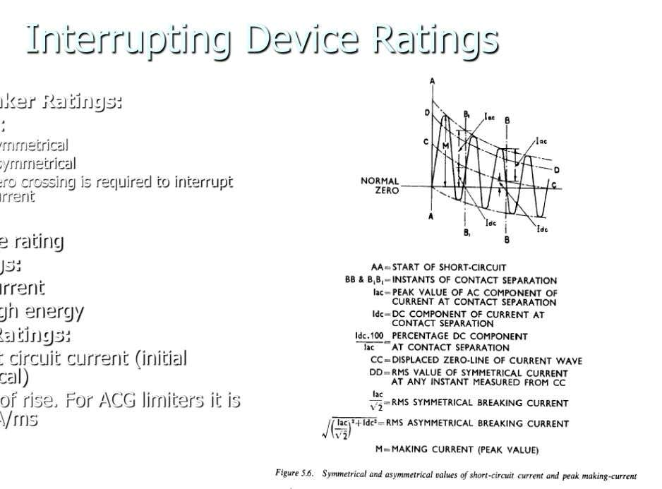 Interrupting Device Ratings