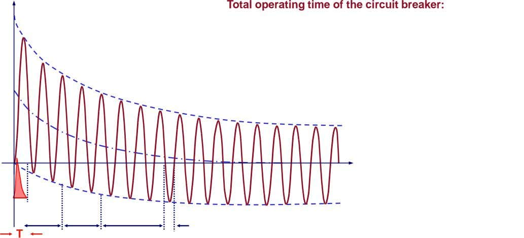 Total operating time of the circuit breaker: i T 0 : Response time of the protection
