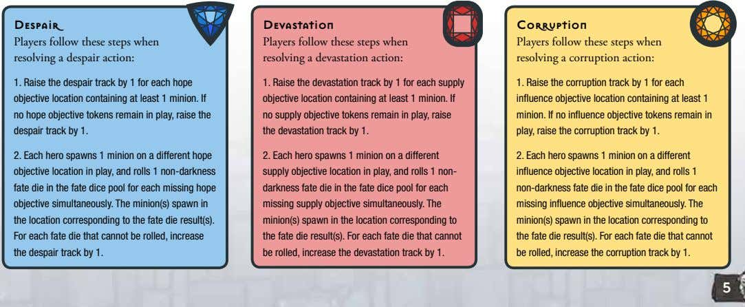 Despair Devastation Corruption Players follow these steps when resolving a despair action: Players follow these