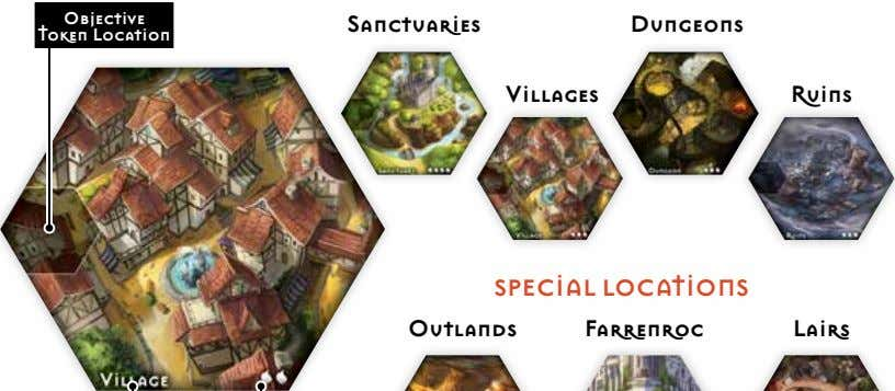 Objective Sanctuaries Dungeons Token Location villages Ruins SPECIAL LOCATIOnS Outlands Farrenroc Lairs