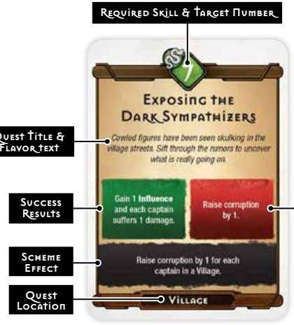 Required Skill & Target number Flavor text Success Results Scheme Effect Quest Location