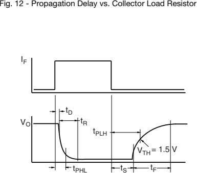 Fig. 12 - Propagation Delay vs. Collector Load Resistor I F t D V O