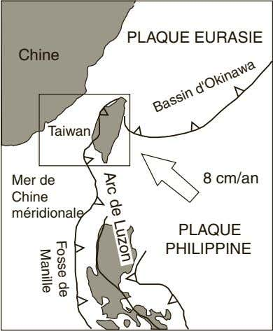 PLAQUE EURASIE Chine Taiwan Mer de 8 cm/an Chine méridionale PLAQUE PHILIPPINE Arc de Luzon