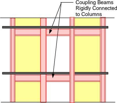 Coupling Beams Rigidly Connected to Columns
