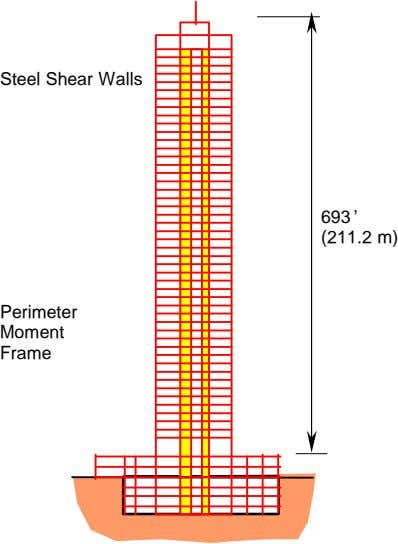 Steel Shear Walls 693' (211.2 m) Perimeter Moment Frame