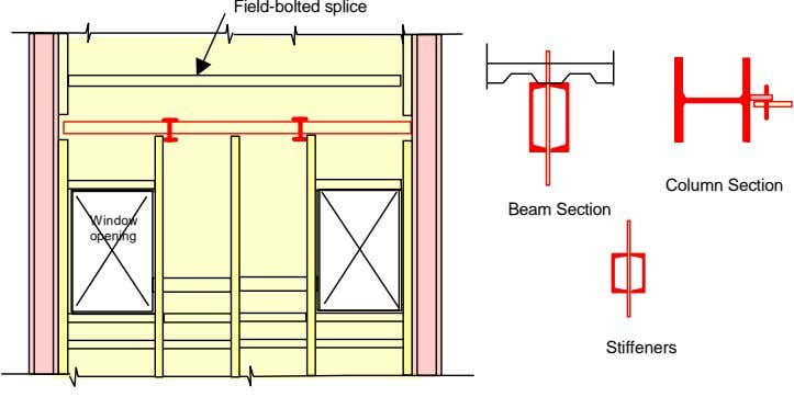 Field-bolted splice Column Section Beam Section Window opening Stiffeners