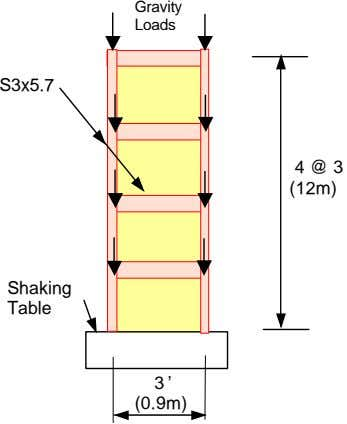 Gravity Loads S3x5.7 4 @ 3' (12m) Shaking Table 3' (0.9m)