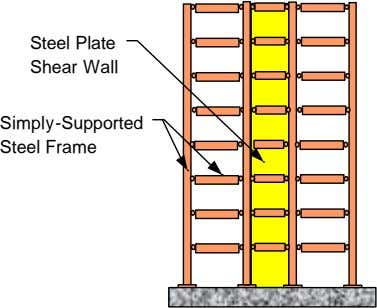 Steel Plate Shear Wall Simply-Supported Steel Frame