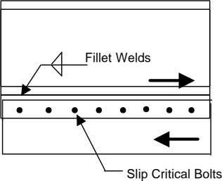 Fillet Welds Slip Critical Bolts