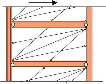45 Steel Plate Shear Wall Model (see Driver et al, 1983) Steel Plate Shear Wall Model