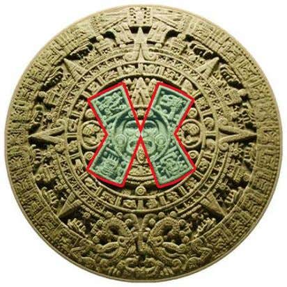 to the interwoven energies of these two symbols below. The quincunx in the Aztec Calendar stone,