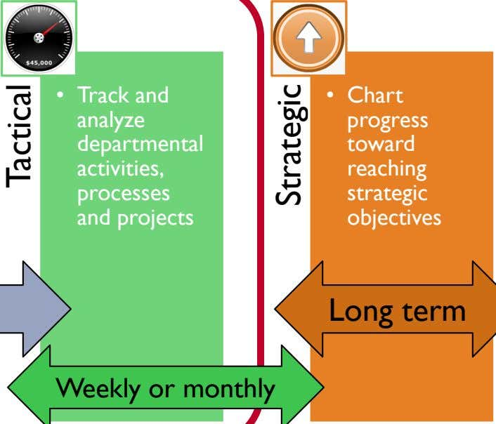 • Track and analyze departmental activities, processes and projects • Chart progress toward reaching