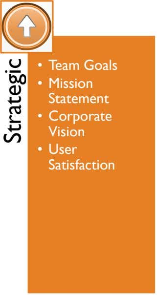 • Team Goals • Mission Statement • Corporate Vision • User Satisfaction Strategic