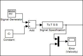 with automatically inherited data and a sample time T. Figure 8: Reference signal input block diagram.