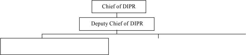 Chief of DIPR Deputy Chief of DIPR
