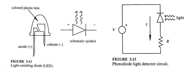 is used in series with LED in digital circuits (5V). • Photodiode - It uses the