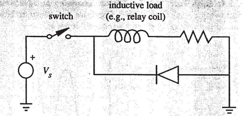rectifier . 0.7V is required to forward bias a real diode. ▼ CLASS DISCUSSION ITEM 3.2