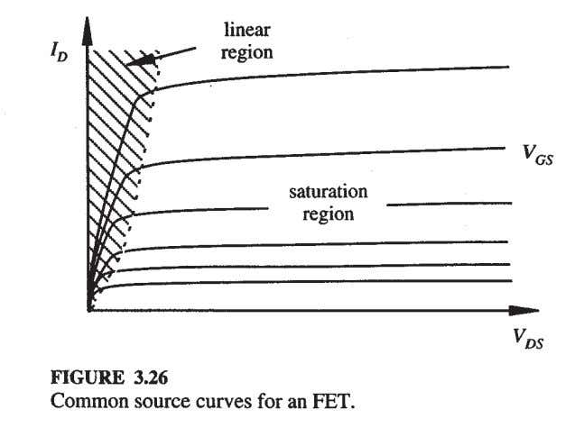 I C is proportional to I B in a BJT (refer to Fig. 3.16). ▼ DESIGN