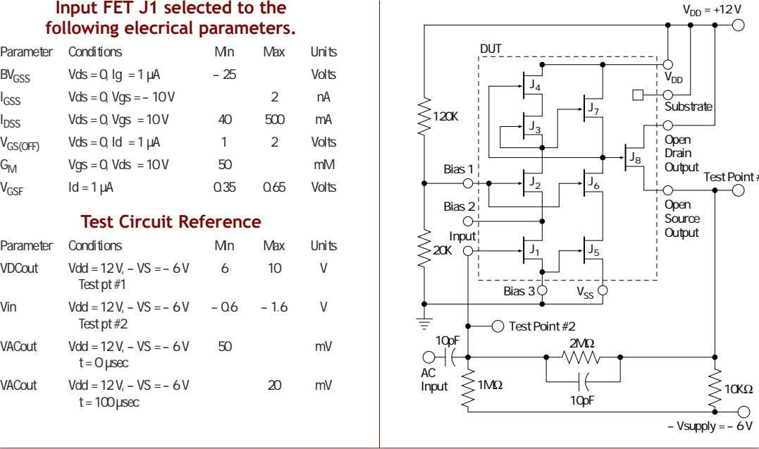 Input FET J1 selected to the following elecrical parameters. V DD = +12 V Parameter