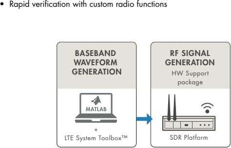 • Rapid verification with custom radio functions BASEBAND RF SIGNAL WAVEFORM GENERATION GENERATION HW Support