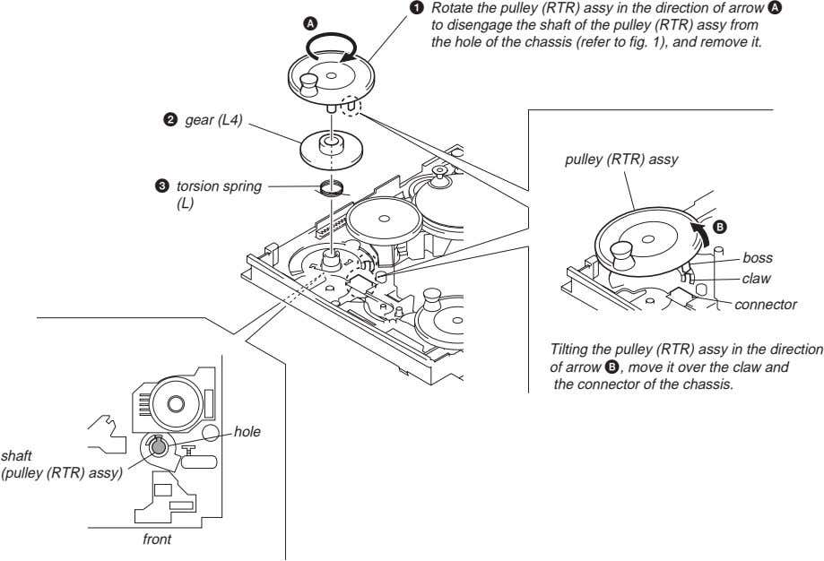 1 Rotate the pulley (RTR) assy in the direction of arrow A A to disengage