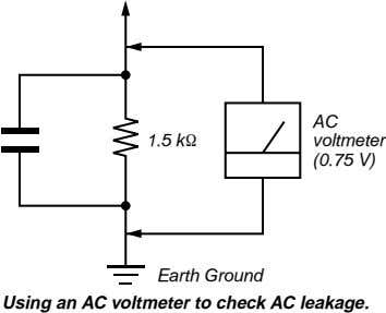 AC 1.5 kΩ voltmeter (0.75 V) Earth Ground Using an AC voltmeter to check AC
