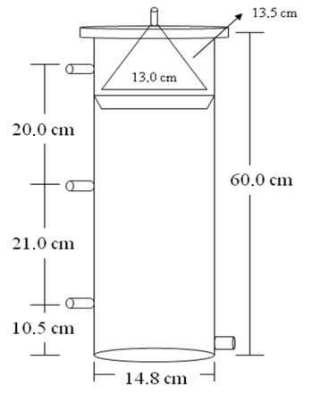 Picture of the Submerged Aerated Filter for Nitrification. Fig. 2 (a) Schematic representation of UASB reactor.