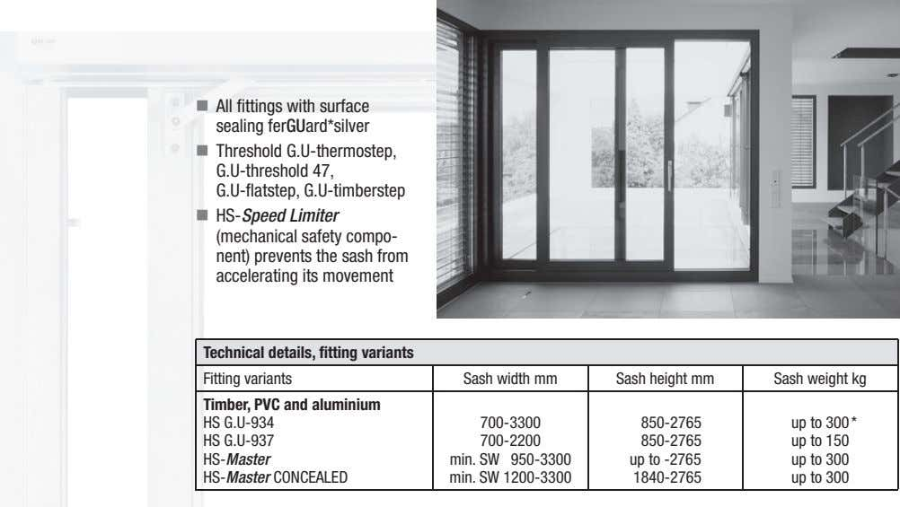All fittings with surface sealing ferGUard*silver Threshold G.U-thermostep, G.U-threshold 47, G.U-flatstep,