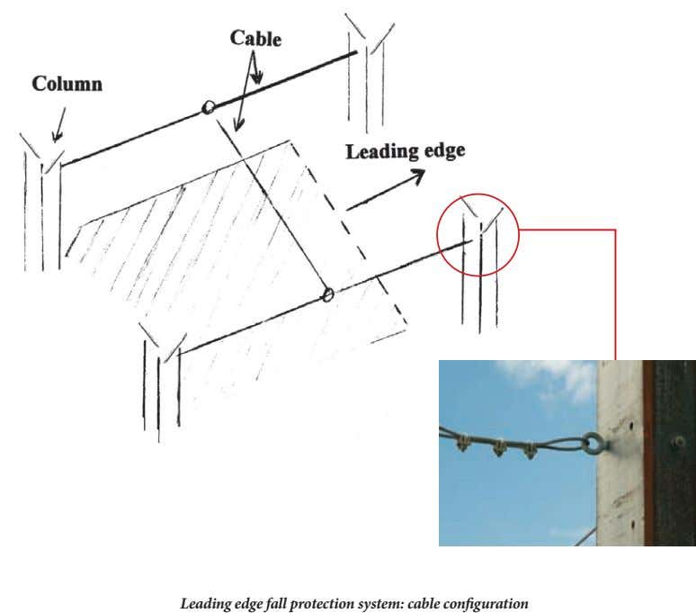 Leading edge fall protection system: cable configuration