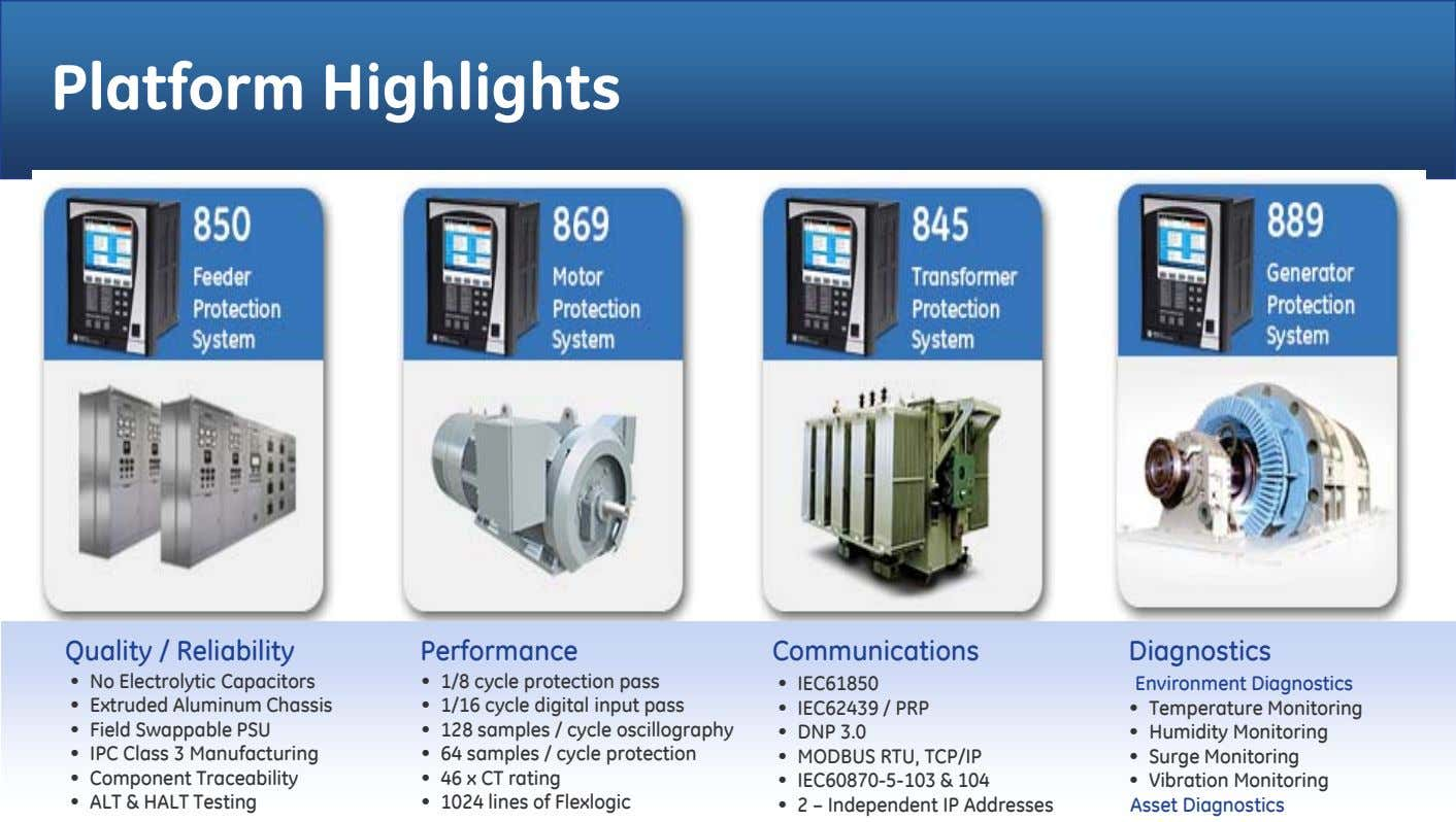 Platform Highlights Quality / Reliability Performance Communications Diagnostics • No Electrolytic Capacitors •