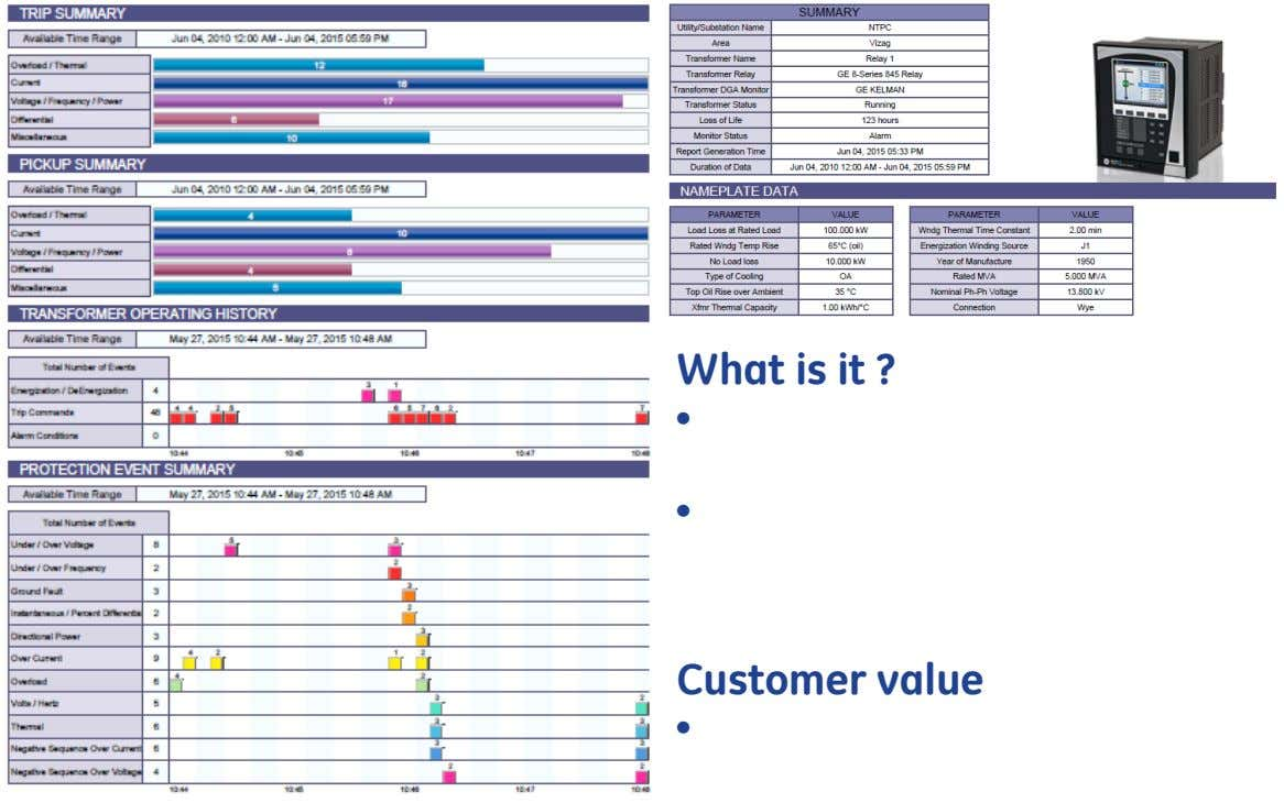What is it ? • • Customer value •