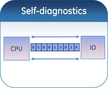 Self-diagnosticsSelf-diagnostics 00 11 00 00 11 11 00 11 CPU 00 IO