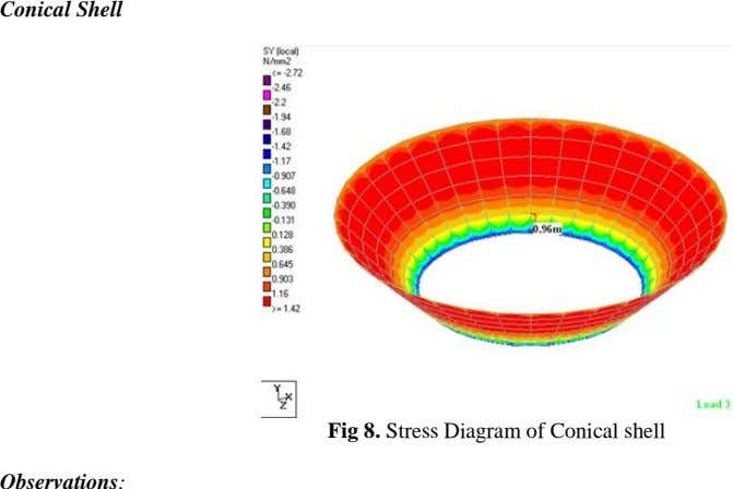 Conical Shell Fig 8. Stress Diagram of Conical shell Observations: