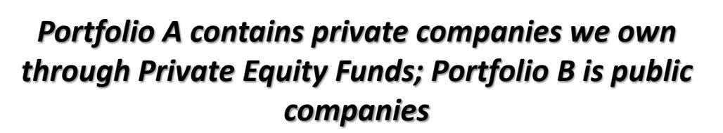 Portfolio A contains private companies we own through Private Equity Funds; Portfolio B is public