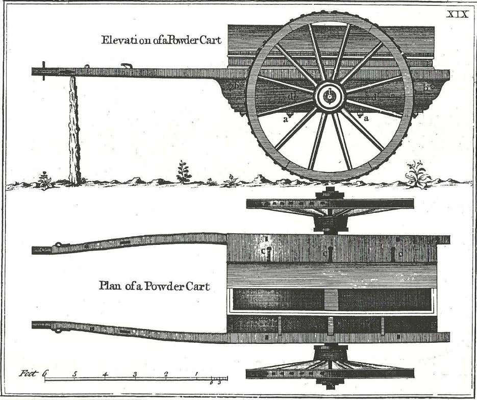 "in some cases hired civilian wagoners may also have served. An English ""Powder Cart,"" circa 1757."