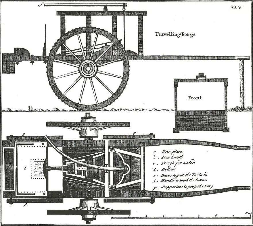 Travelling forge, circa 1757. Overall length, 15 1/2 feet. Explanation for plate: a. The bellows.