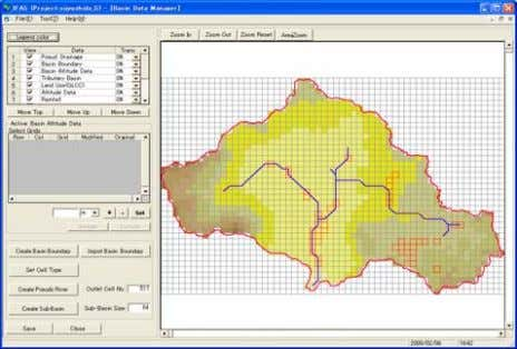data) River basin boundary Pseudo network of river course ④ Rainfall Data Manager(Creation of rainfall data)