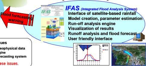 forecasting Flood warning IFASIFAS (Integrated(Integrated FloodFlood AnalysisAnalysis System)System) InterfaceInterface