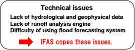 TechnicalTechnical issuesissues LackLack of hydrologicalhydrological andand geophysicalgeophysical datadata LackLack