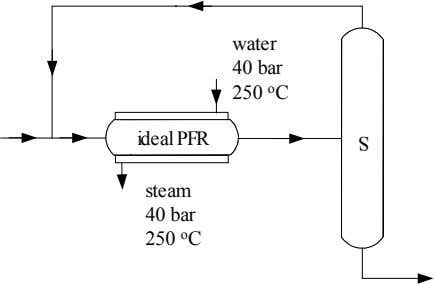 water 40 bar 250 o C ideal PFR steam 40 bar 250 o C S