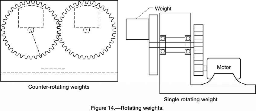 the various types of excitation equipment are shown in figures 14 through 16. NASA/TP—2006-212490/VOL2/PART2 2–19