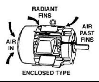 parts together • Helps with heat dissipation • In some cases, protects internal components from the