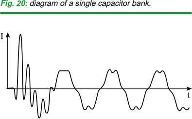 Fig. 20: diagram of a single capacitor bank. I t