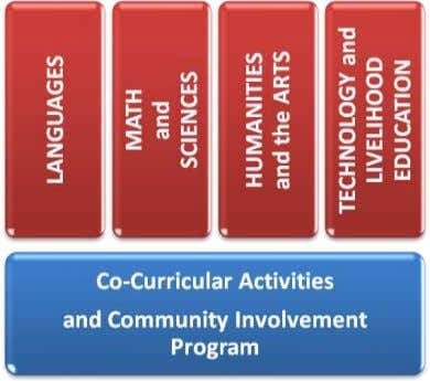 opportunities for the learner to reinforce and put into practice the knowledge, skills, values and attitudes