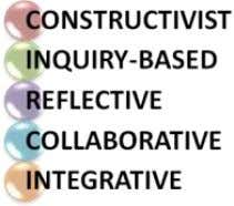The K to 12 BASIC EDUCATION PROGRAM Pedagogical Approaches The pedagogical approaches are integrative , constructivist,