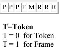 P P P T M R R R T=Token T = 0 for Token T