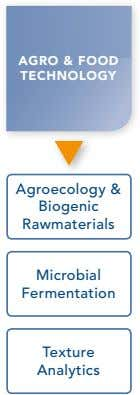 AGRO & FOOD TECHNOLOGY Agroecology & Biogenic Rawmaterials Microbial Fermentation Texture Analytics
