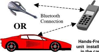 Bluetooth Connection OR