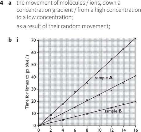 4 the movement of molecules / ions, down a concentration gradient / from a high